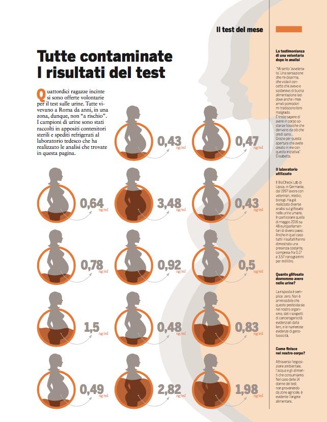 infografica analisi